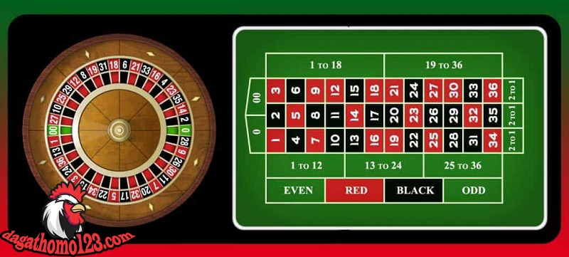 cach-chien-thang-roulette-06082020147